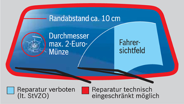 kfz-fellner-auto-glas-reparatur